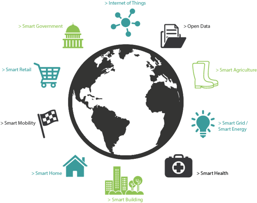 Smart_Cities_Homes_Offices_Internetofthings_opt-compressor