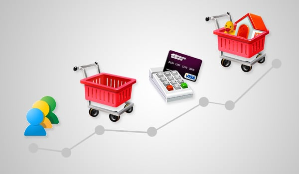 Boost eCommerce Conversion Rate