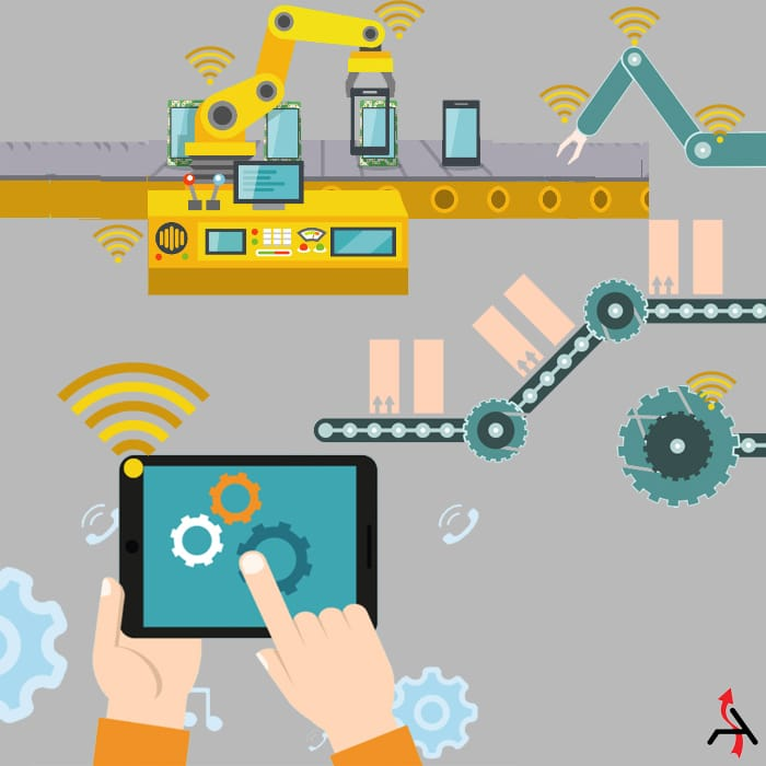 enterprise mobility for manufacturing