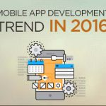 Mobile App Development Trends in 2016 – More Focused and Centralized way for crafting New Apps!