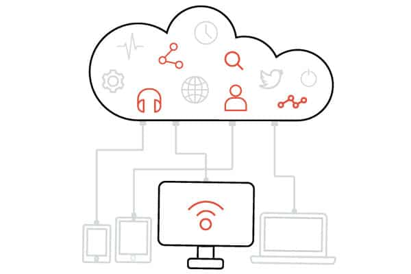 cloud computing application