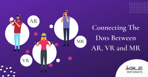 AR VR and MR Technology