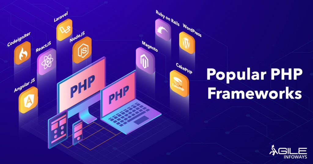 PHP website development framework