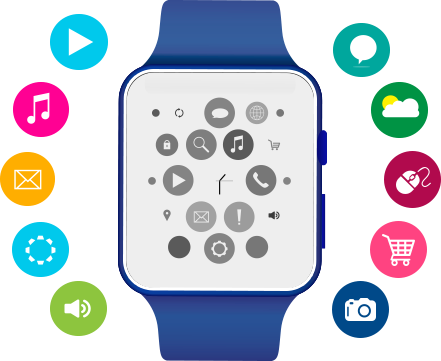 ios smart watch development