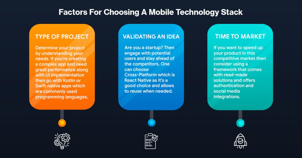 Factors to note while choosing technology stack