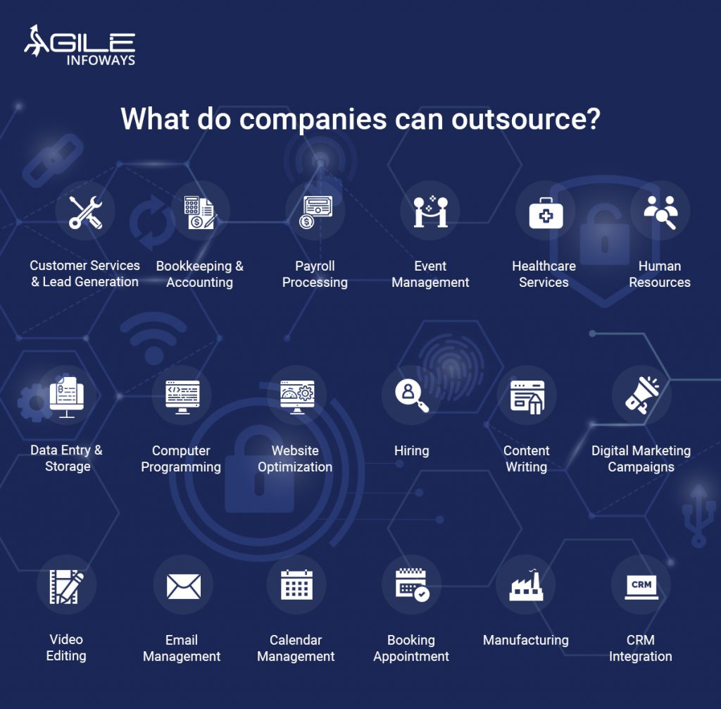 What do companies can outsource?