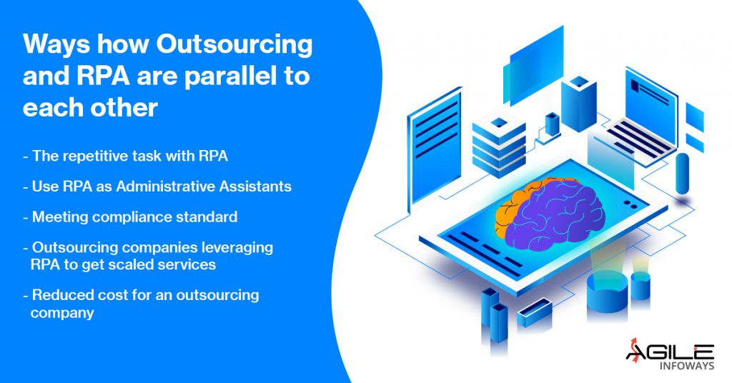 ways of outsourcing