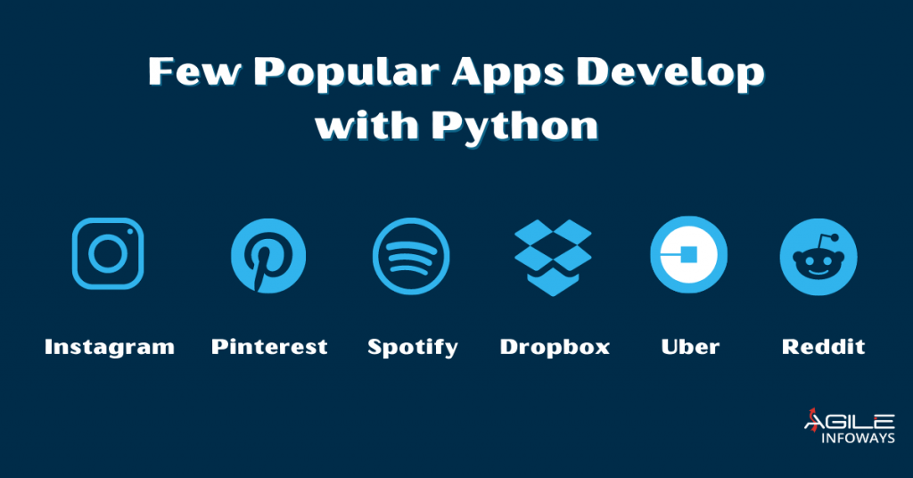 Popular Apps Develop with Python