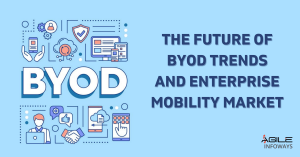 Future of BYOD Trends and Enterprise Mobility Market